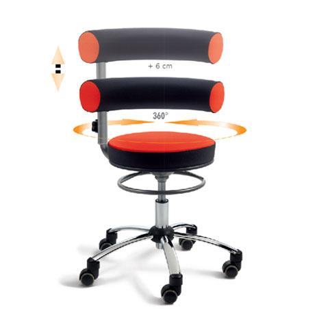 predstavitev-sanus-stol-desno